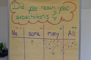 Did you reach your expectations?